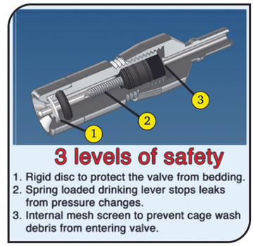 Safety Points.tif.png