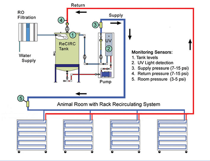 Wireless Monitoring Diagram.jpg