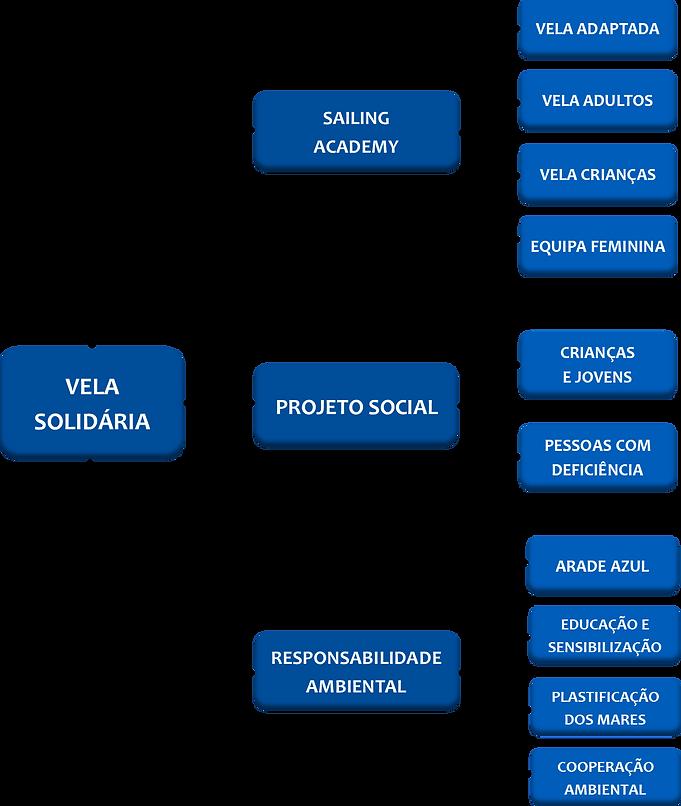ORGANOGRAMA2.png
