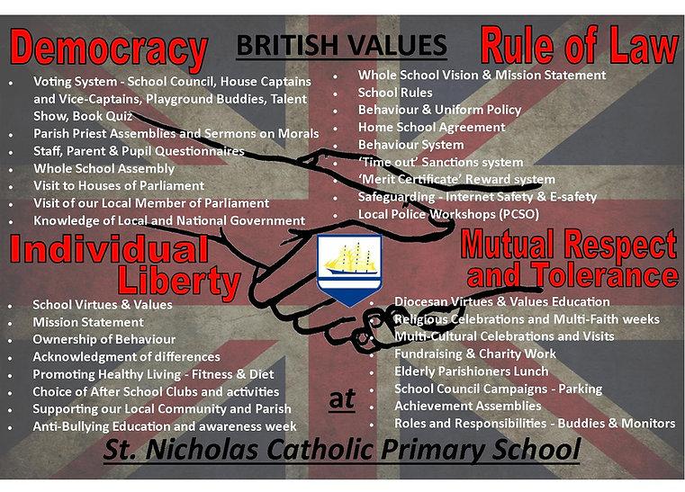 St. Nicholas - Catholic School Virtues - British Values.jpg