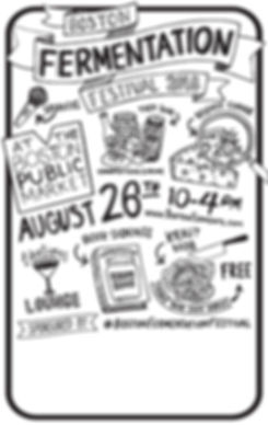 The Boston Fermentation Festival 2018 poster