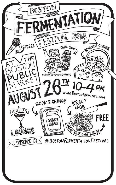 The Boston Fermentation Festival 2018 poster