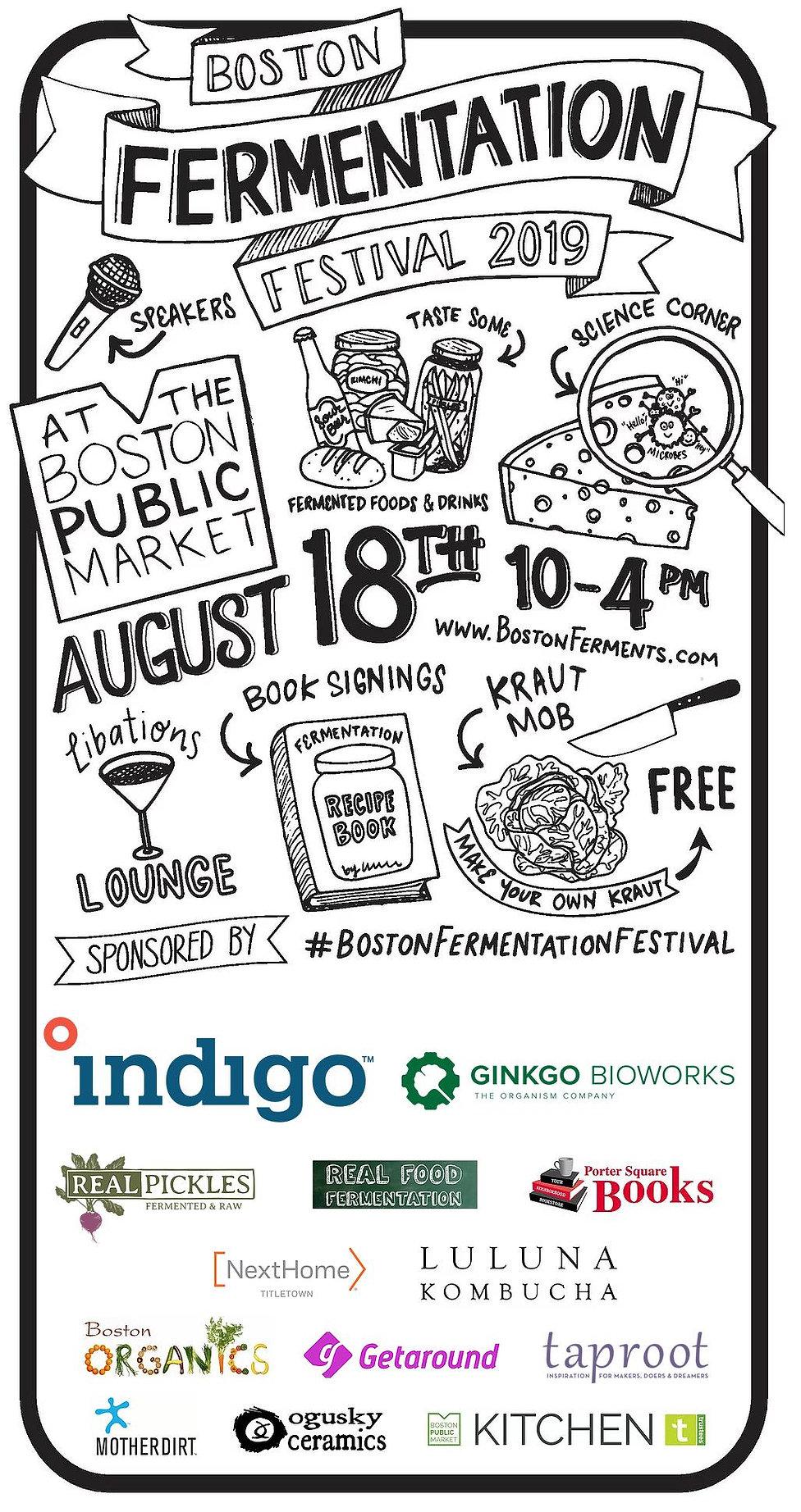 boston fermentation festival 2019 official poster