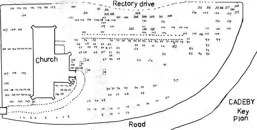Cadeby All Saints' Churchyard Map