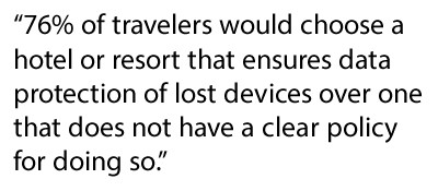 How Travelers Feel About Lost and Found Policies
