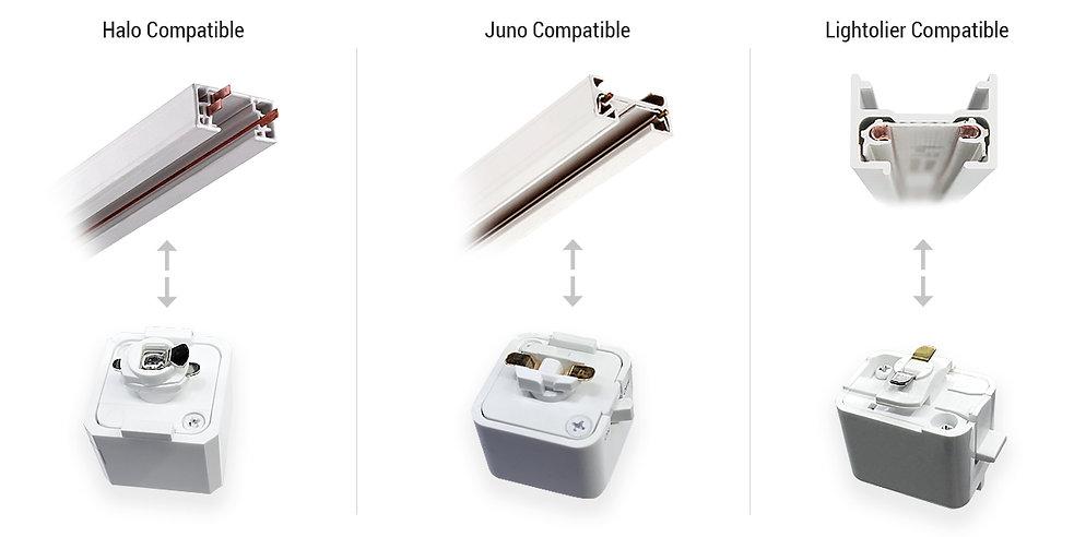 Halo_Juno_Track_Comparsion.jpg