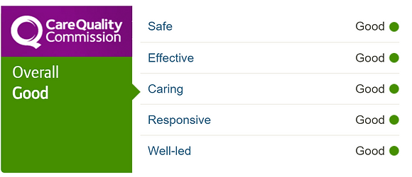 CarePlus24 CQC rating