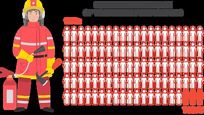 FirefighterChart1.png