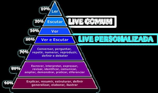 piramide-min.png
