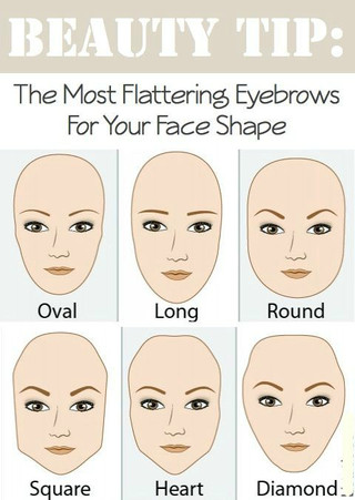 The Best Eye Brow Shape for YOUR Face