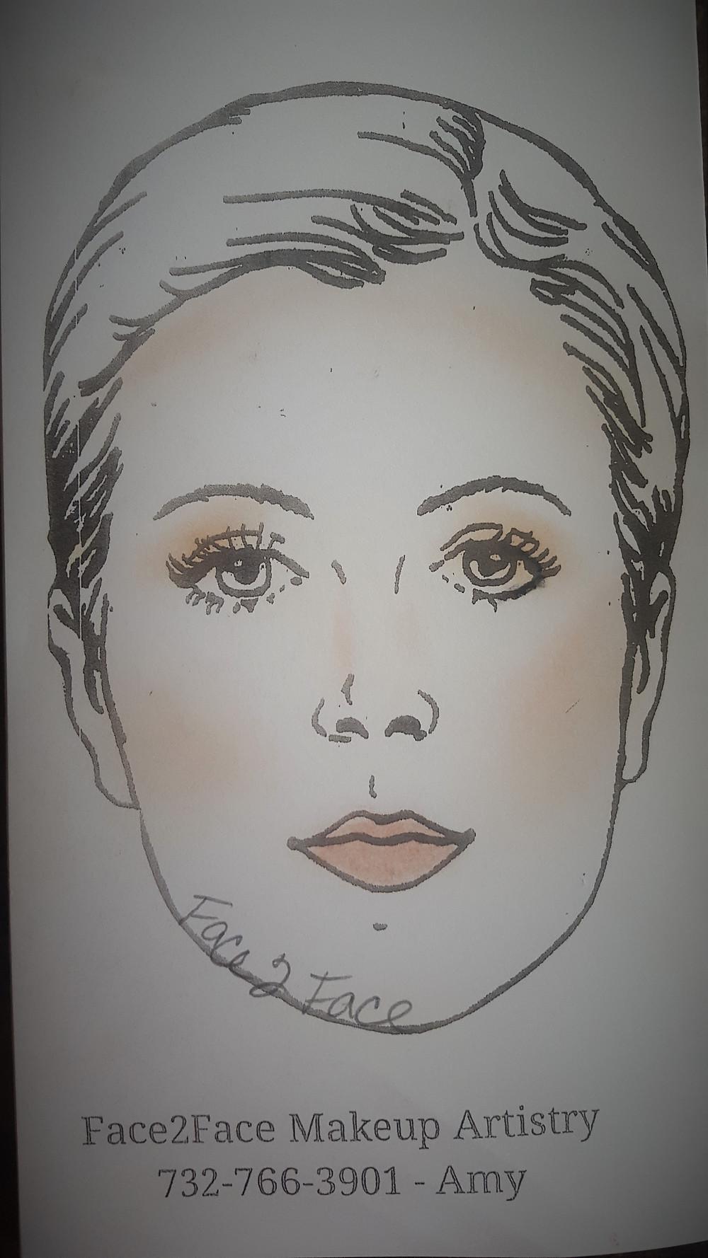 Face2Face Makeup Chart