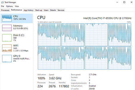 PC Performance during sync