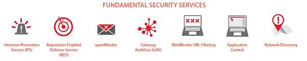 WatchGuard Fundamental Security Services