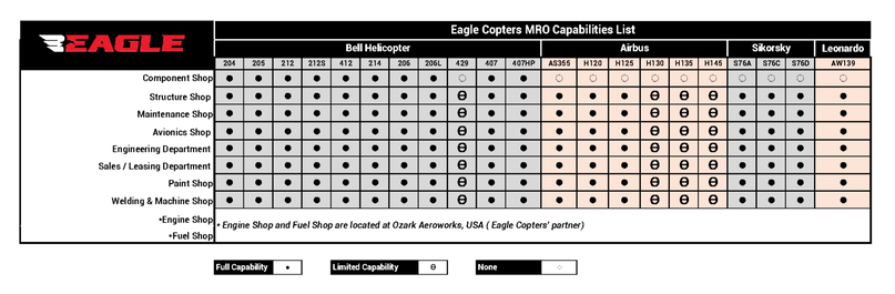 MRO%2520Capabilities%2520New%2520-%2520E