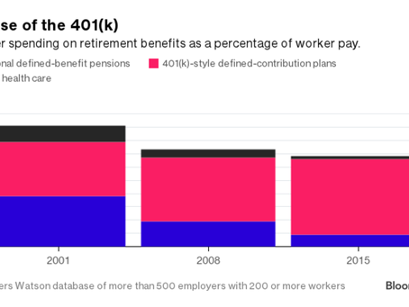 Americans' Retirement Benefits Have Been Slashed by a Quarter