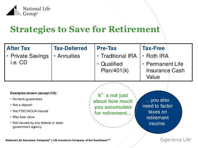 Tax-Free Retirement