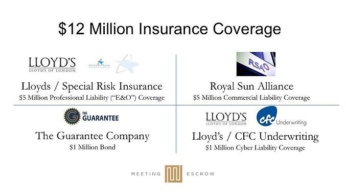 MeetingEscrow-InsuranceCoverage.jpg