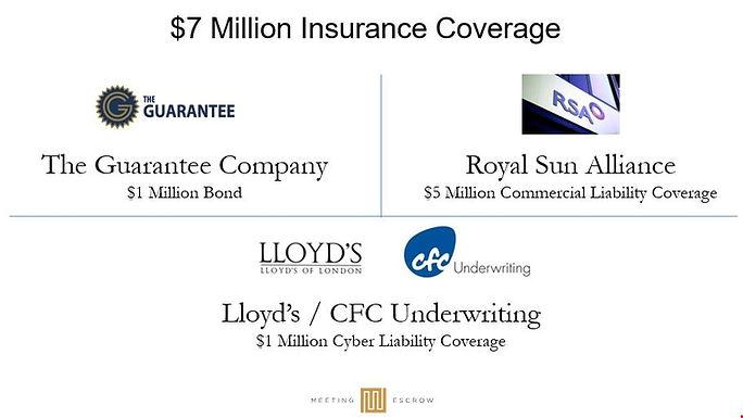 Insurance-updated-2020-11-30.JPG