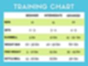 Training Chart.png