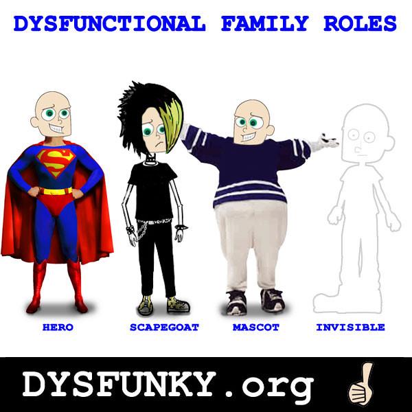 dysfunctional_family_roles.jpg