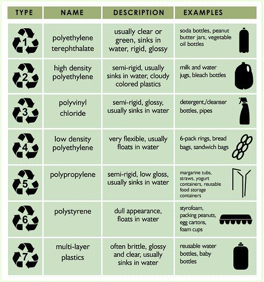 plastic-diagram-chart.jpg
