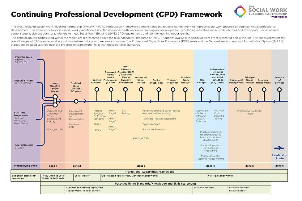 WMSWTP-CPD-Framework-Final-(1).jpg