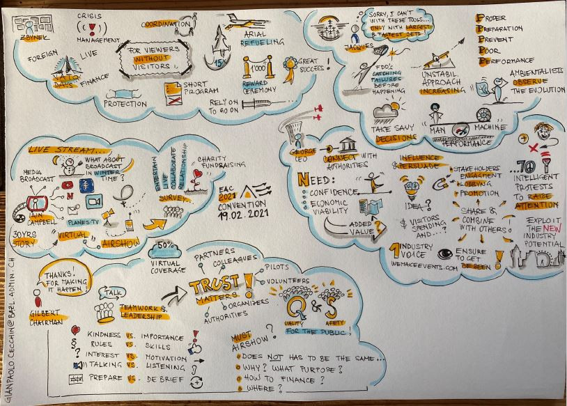2021 Convention Notes Part 1 - G