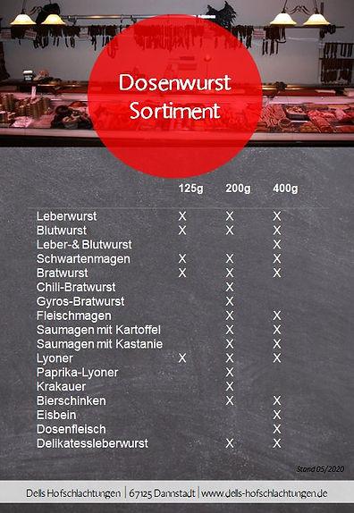 Dosenwurst Sortiment