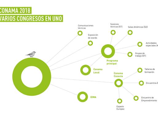 Programa CONAMA 2018