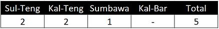 Tabel 9.PNG