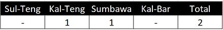 Tabel 10.PNG