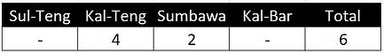 Tabel 14.PNG