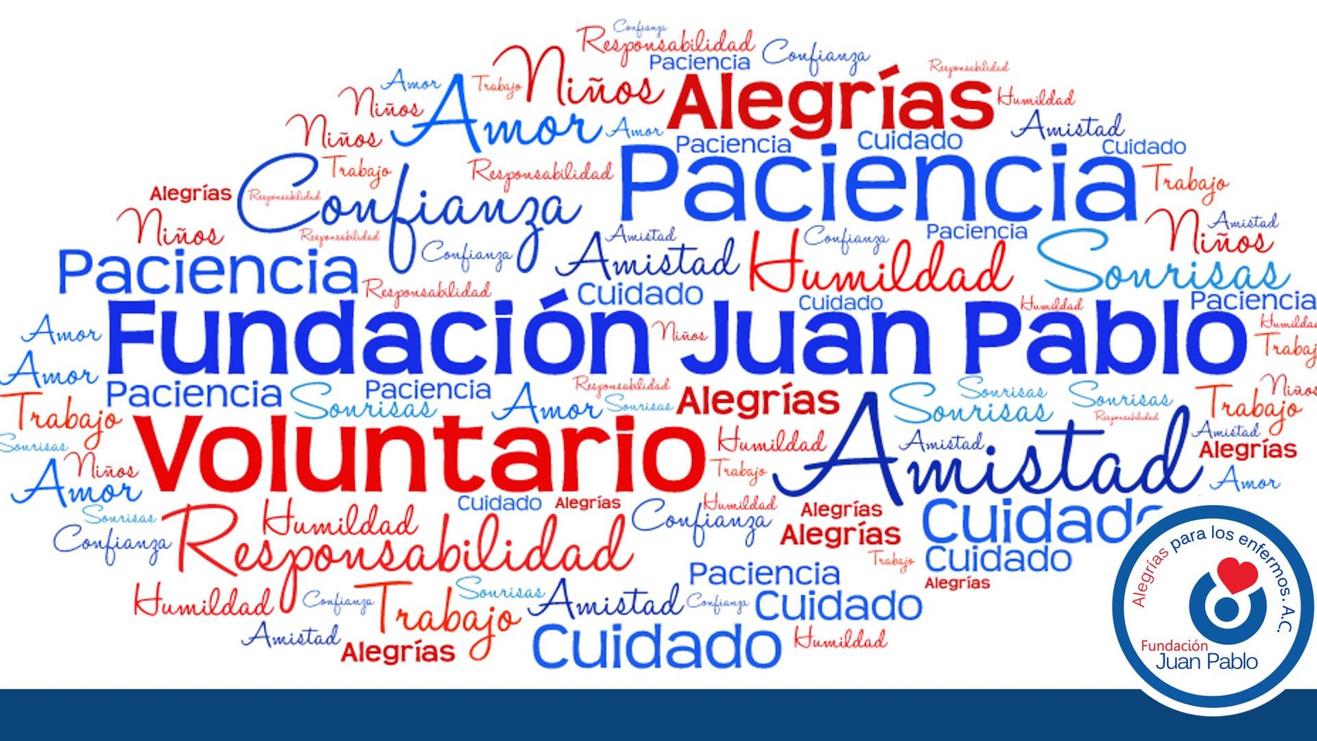 El Rincón de Juan Pablo