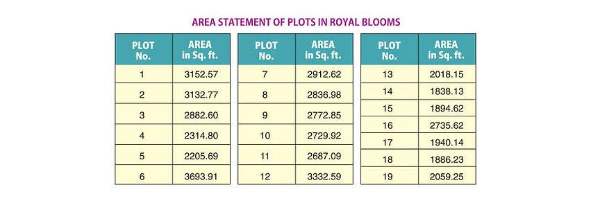 Royal_Blooms_Phase_I-PlotArea.jpg