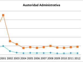 Las finanzas públicas de Sincelejo (2000-2012)