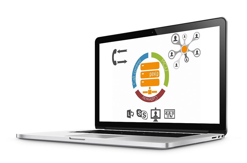 Pexip CallControl-MCU-Gateway