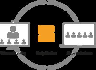 Pexip Fusion - nowy poziom integracji z Lync i Skype for Business