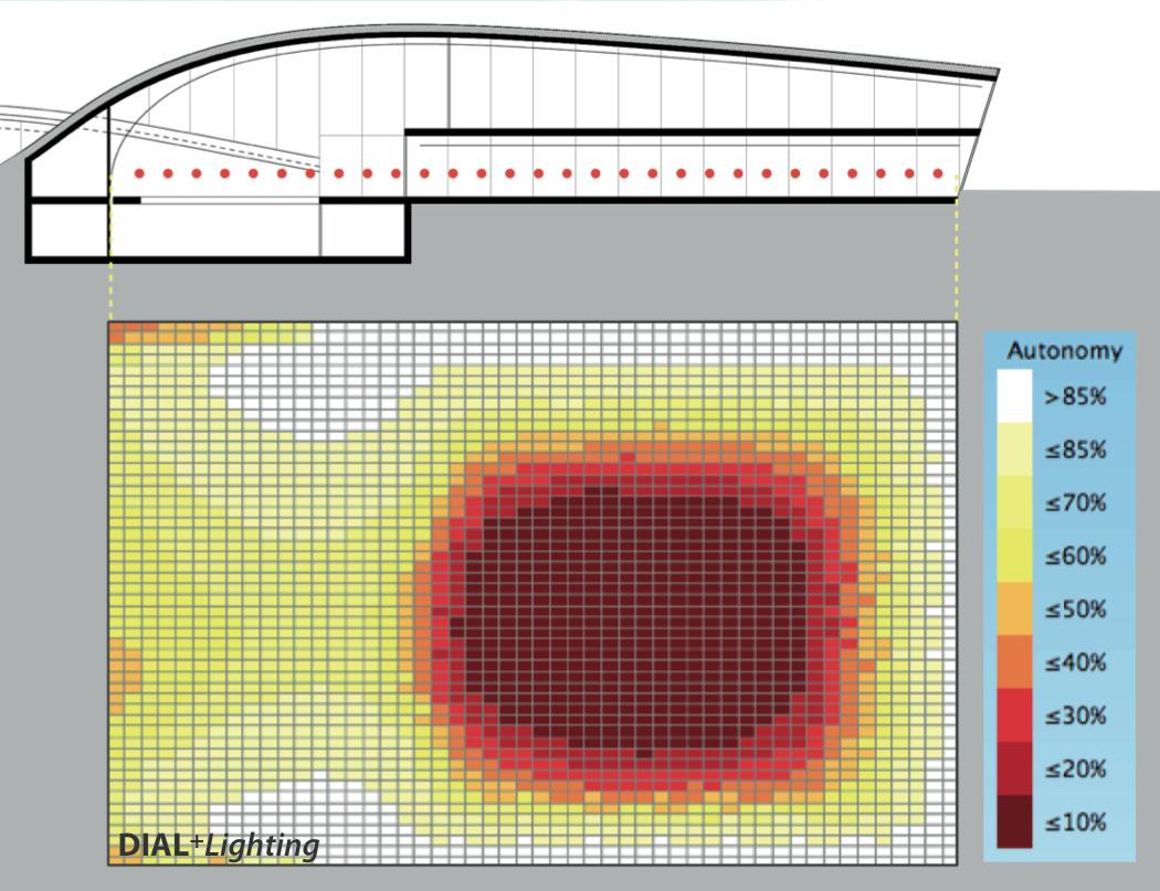 Calculs d'autonomie en lumière naturelle Swiss-Cortex, Fribourg, Arch. CCHE