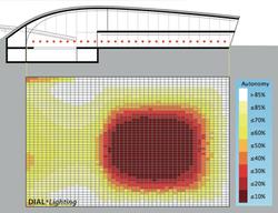 Daylight Autonomy calculation Swiss Cortex Fribourg, Arch. CCHE