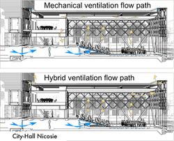 Hybrid ventilation / City Hall Nicosie: Conference room, Arch. Kritioti