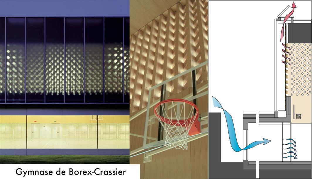 Ventilation naturelle de grands volumes Salle de sport de Borex-Crassier, Graeme Mann, Patricia Capu