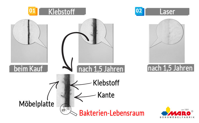 laster - batkerie DE.jpg