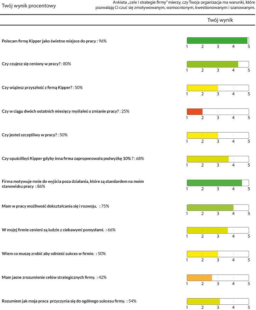 Wynik ankiety.jpg