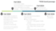 Bond Construction Timeline_FINAL and App