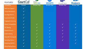 CourtCall vs. Web Conference
