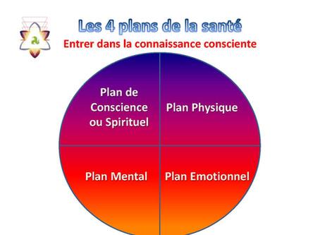 Les 4 plans de la santé