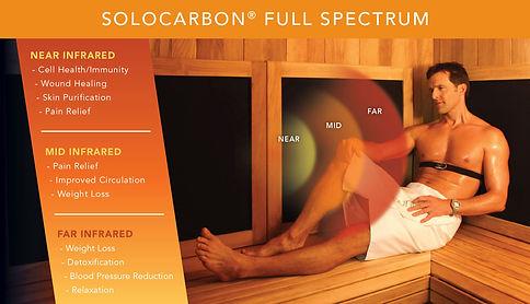 sunlighten 3 layer infrared-sauna-oasis.