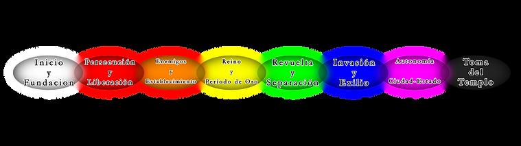 Spanish timeline_00000.png