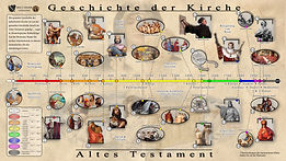 timeline german thumbnail_00000.jpg