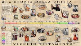 Front Timeline Italian_00000.jpg